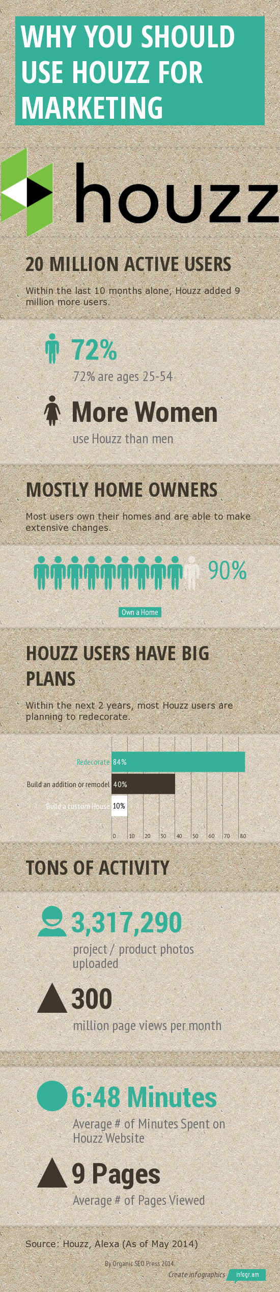 WhY-You-Should-Use-Houzz-for-2